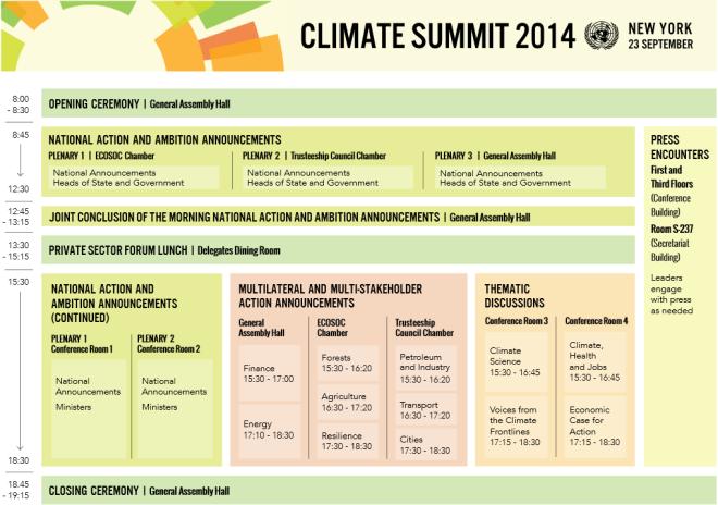 Climate Summit 2014 - Final Schedule