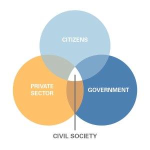 Civil SocT 3