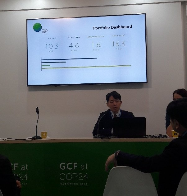 Presentation of the GCF Report at the GCF pavilion at Katowice